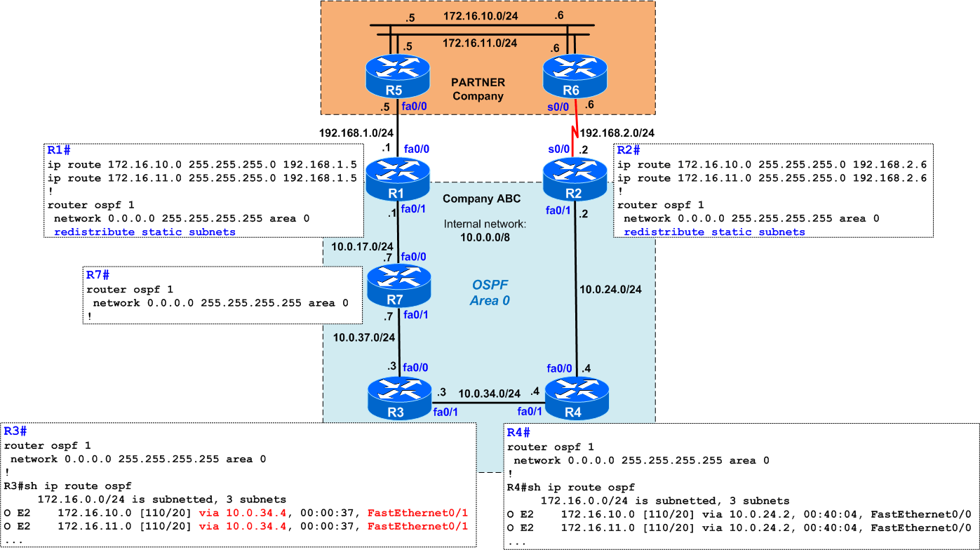 Quiz #12 &#8211 OSPF Improper Path Selection