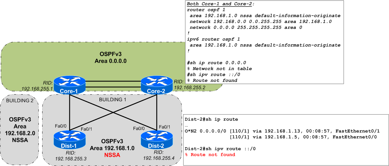 Quiz #5 – OSPFv3 Default Route into a NSSA Area